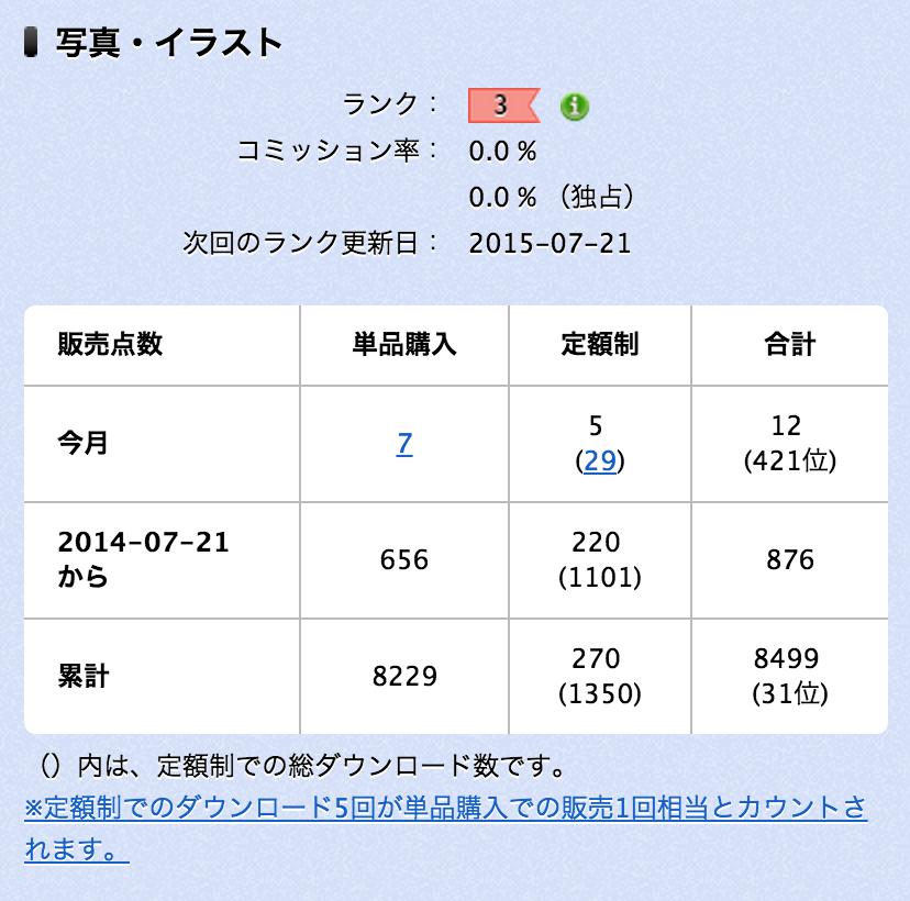 スクリーンショット 2015-07-16 16.10.55