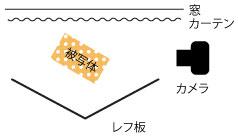 レフイメージ2